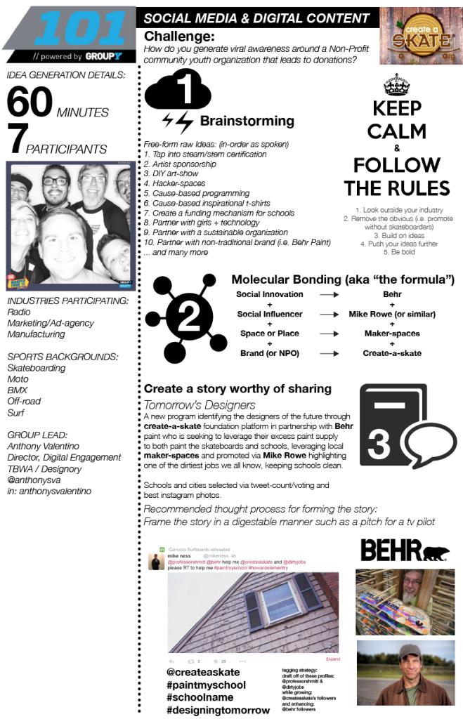 101 Social Media Group 2 notes